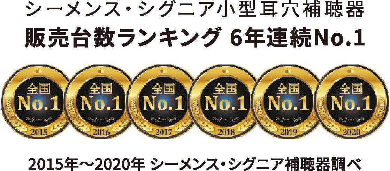 シーメンス小型耳穴補聴器6年連続販売台数全国No.1